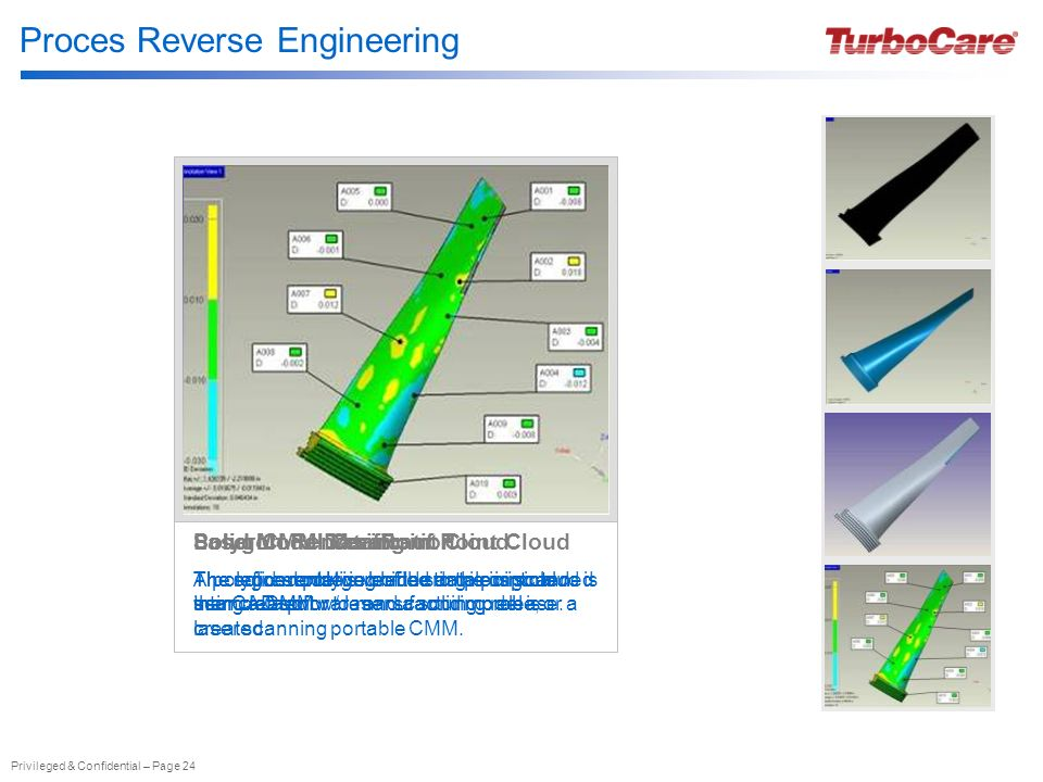Proces Reverse Engineering