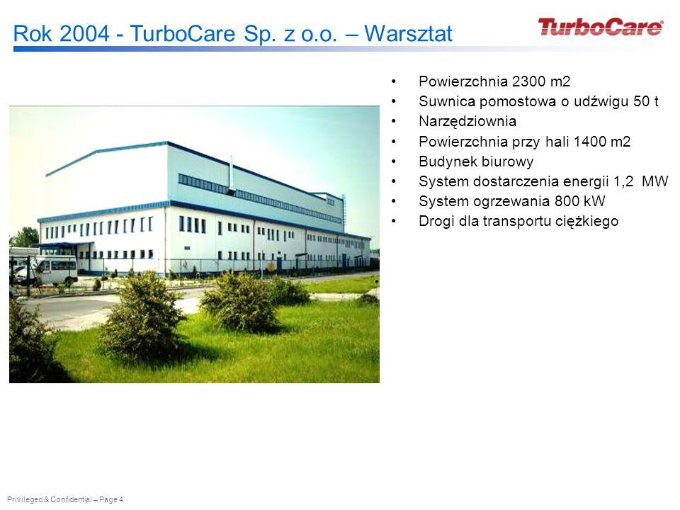 Rok 2004 - TurboCare Sp. z o.o. – Warsztat