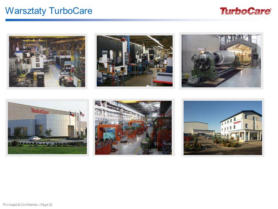 Warsztaty TurboCare