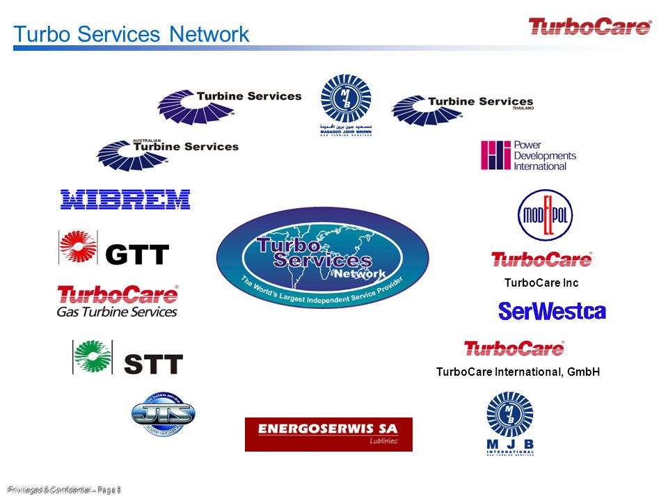 Turbo Services Network