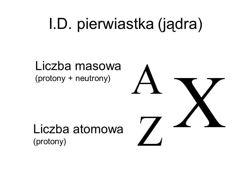 I.D. pierwiastka (jądra)