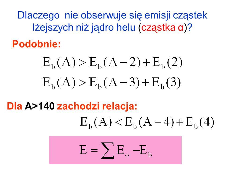 Dlaczego nie obserwuje się emisji cząstek lżejszych niż jądro helu (cząstka α)