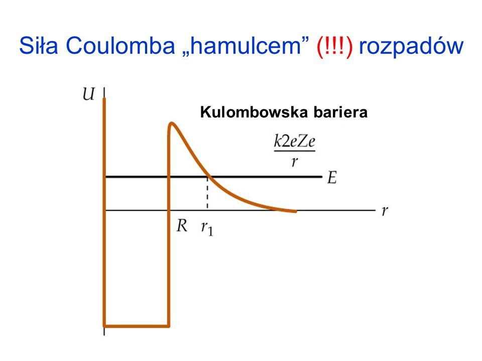 """Siła Coulomba """"hamulcem (!!!) rozpadów"""
