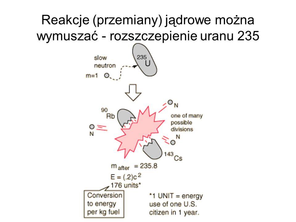 Reakcje (przemiany) jądrowe można wymuszać - rozszczepienie uranu 235