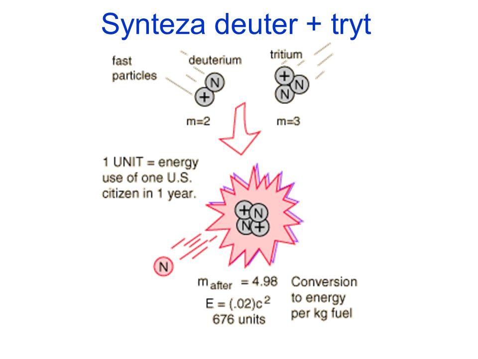 Synteza deuter + tryt