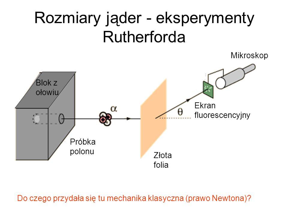 Rozmiary jąder - eksperymenty Rutherforda