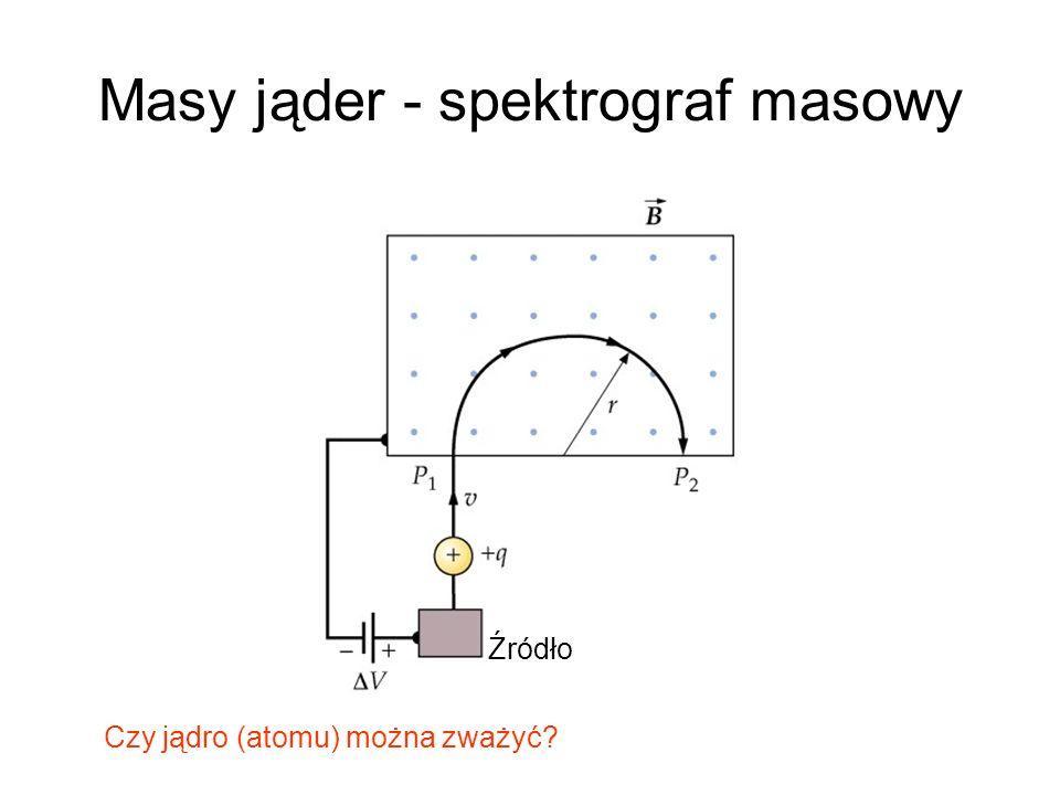Masy jąder - spektrograf masowy