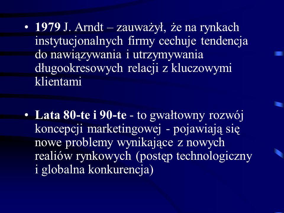 1979 J. Arndt – zauważył, że na rynkach instytucjonalnych firmy cechuje tendencja do nawiązywania i utrzymywania długookresowych relacji z kluczowymi klientami