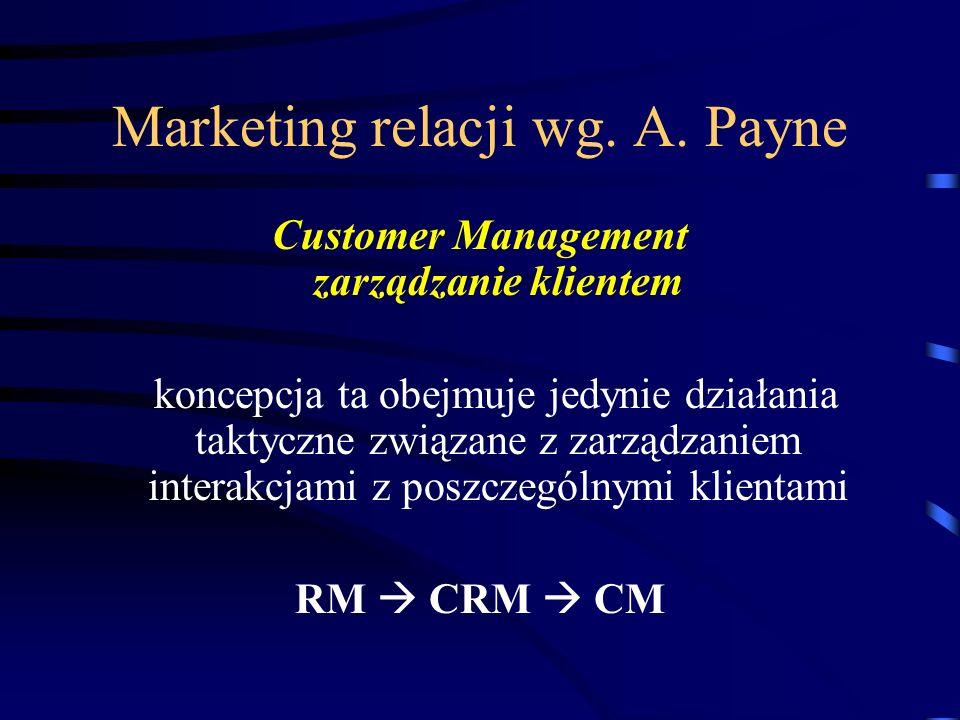 Marketing relacji wg. A. Payne