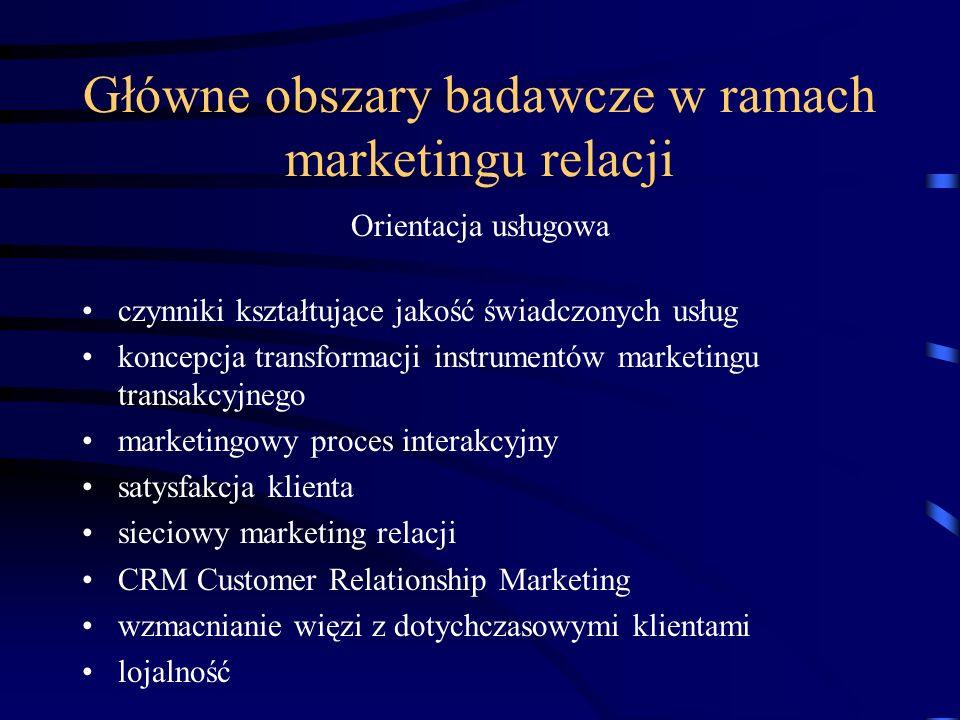 Główne obszary badawcze w ramach marketingu relacji