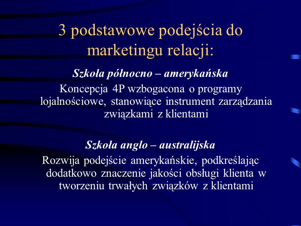 3 podstawowe podejścia do marketingu relacji: