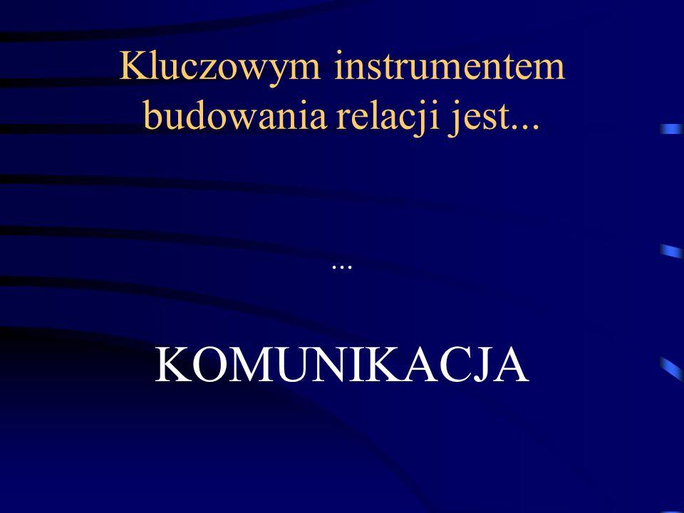 Kluczowym instrumentem budowania relacji jest...