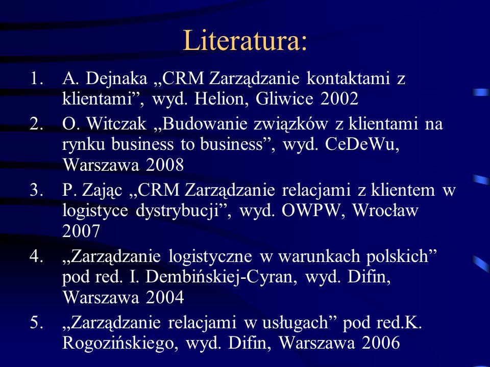 """Literatura: A. Dejnaka """"CRM Zarządzanie kontaktami z klientami , wyd. Helion, Gliwice 2002."""