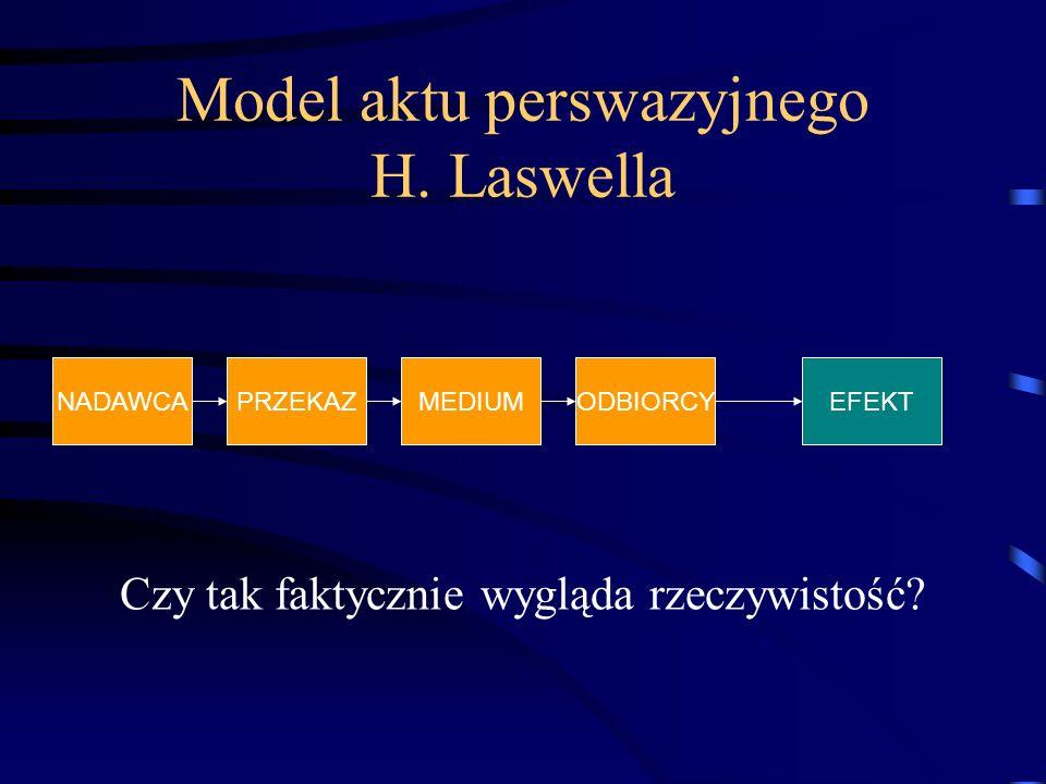 Model aktu perswazyjnego H. Laswella