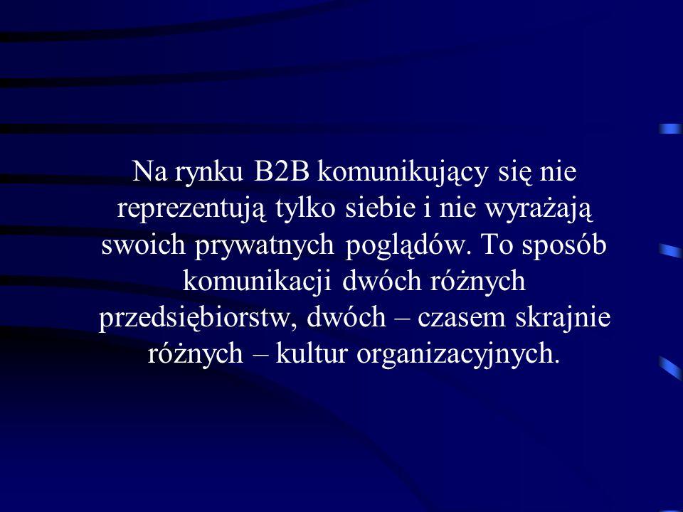 Na rynku B2B komunikujący się nie reprezentują tylko siebie i nie wyrażają swoich prywatnych poglądów.