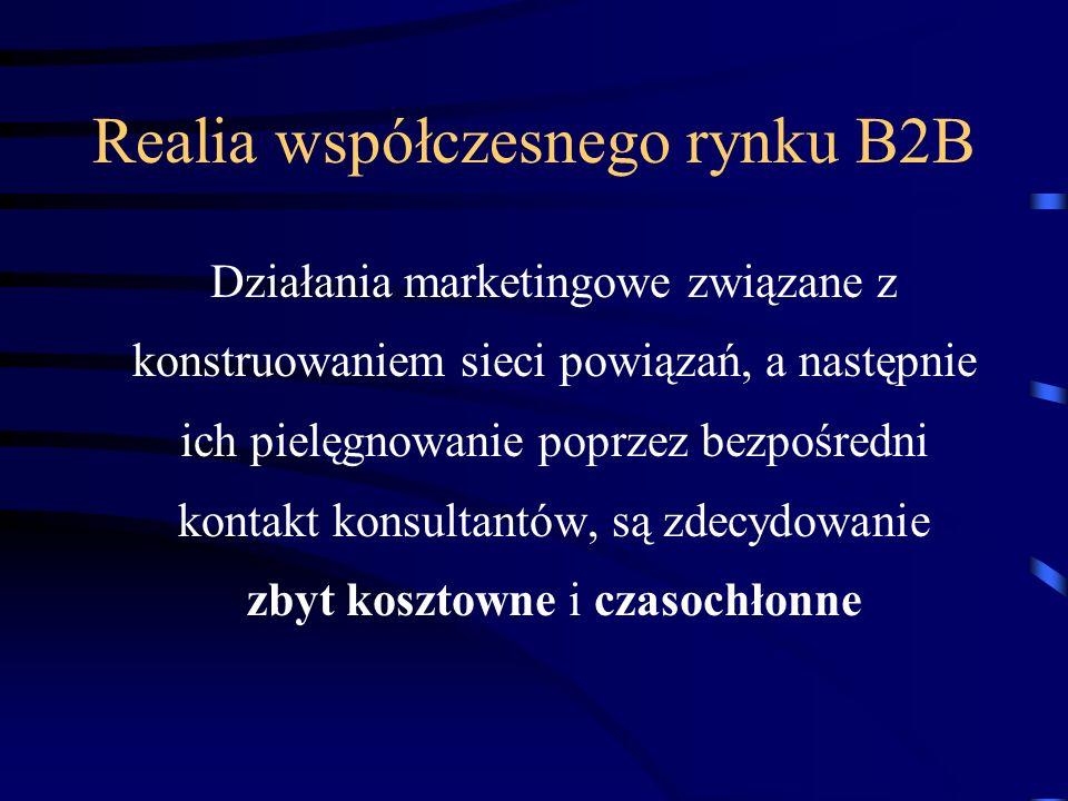 Realia współczesnego rynku B2B