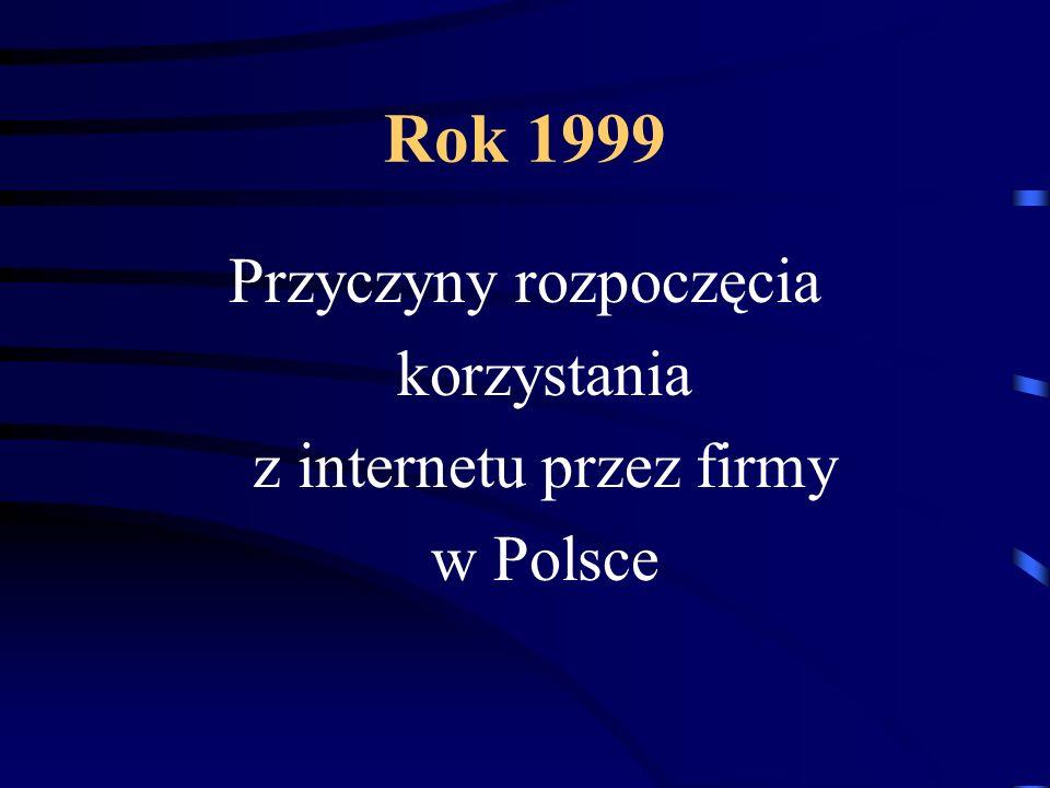 Przyczyny rozpoczęcia korzystania z internetu przez firmy w Polsce