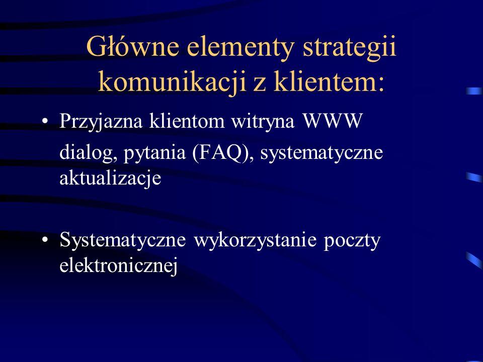 Główne elementy strategii komunikacji z klientem:
