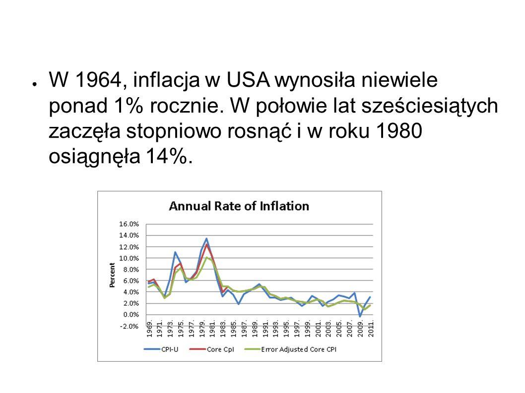 W 1964, inflacja w USA wynosiła niewiele ponad 1% rocznie