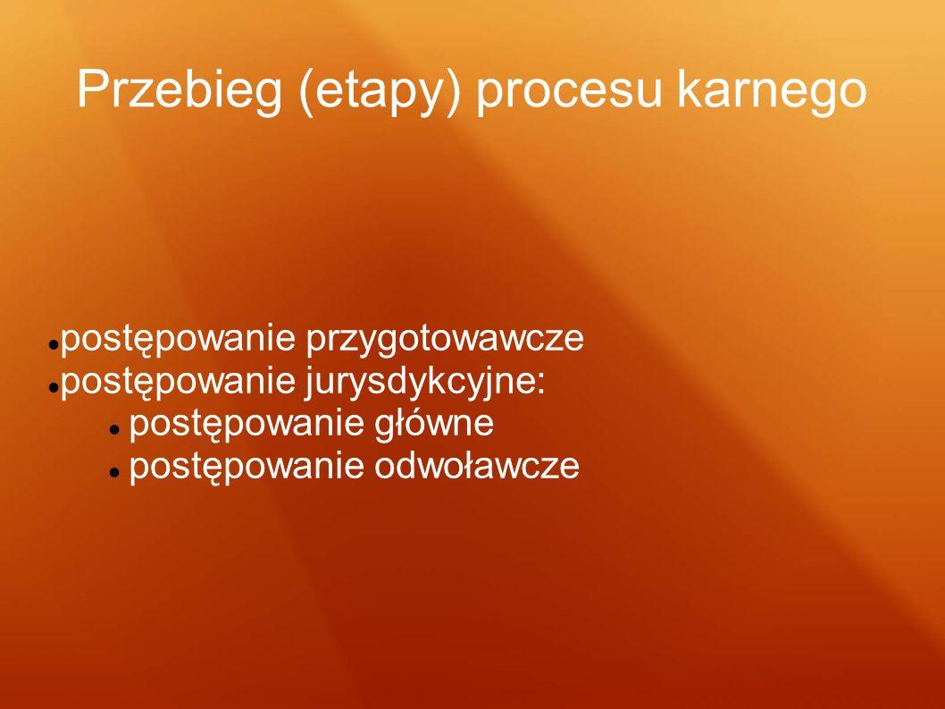 Przebieg (etapy) procesu karnego