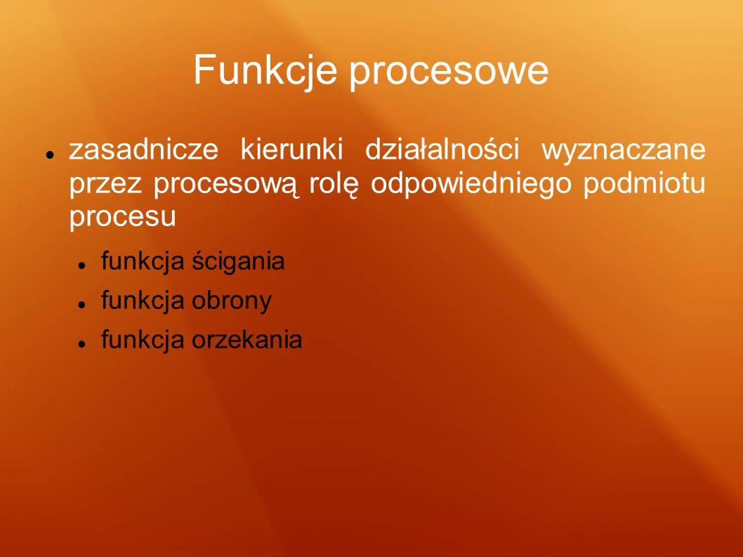 Funkcje procesowe zasadnicze kierunki działalności wyznaczane przez procesową rolę odpowiedniego podmiotu procesu.