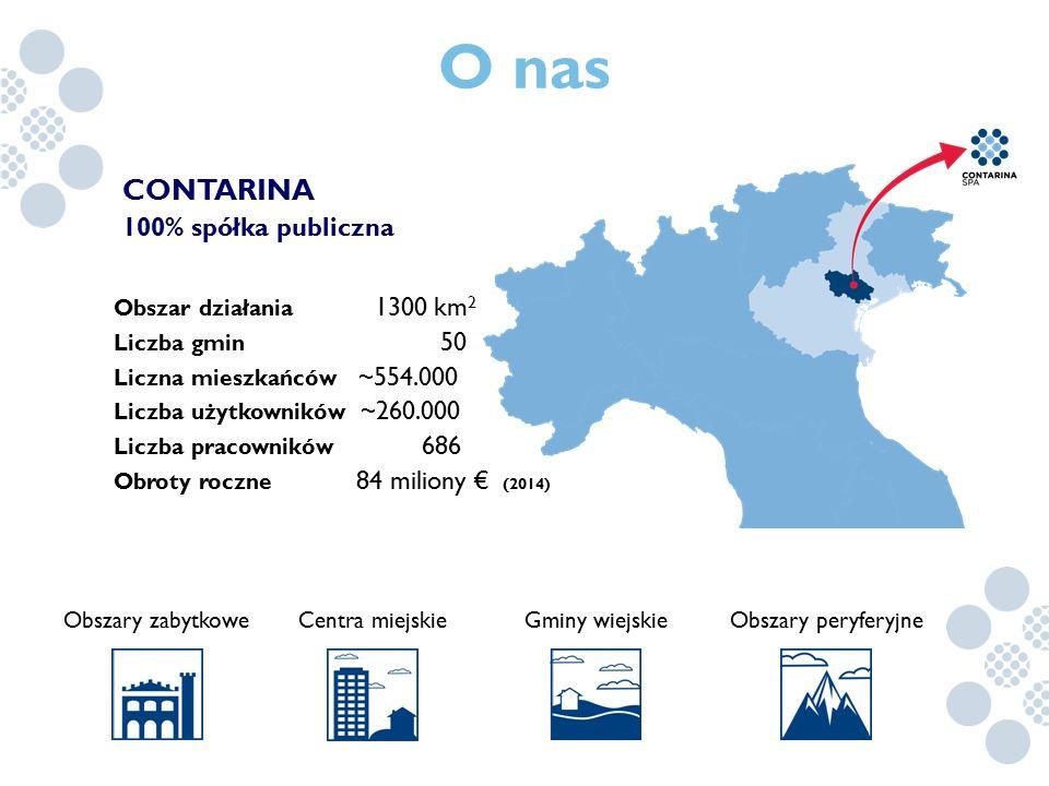 O nas CONTARINA 100% spółka publiczna Obszar działania 1300 km2