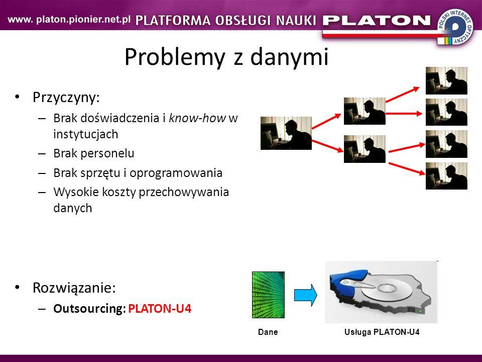 Problemy z danymi Przyczyny: Rozwiązanie: