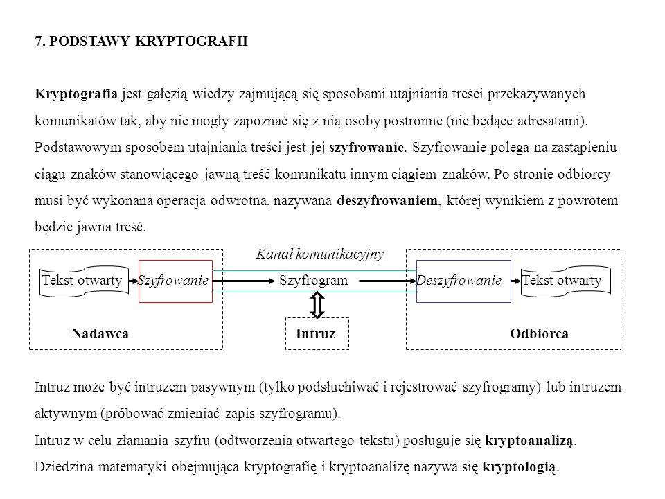 7. PODSTAWY KRYPTOGRAFII