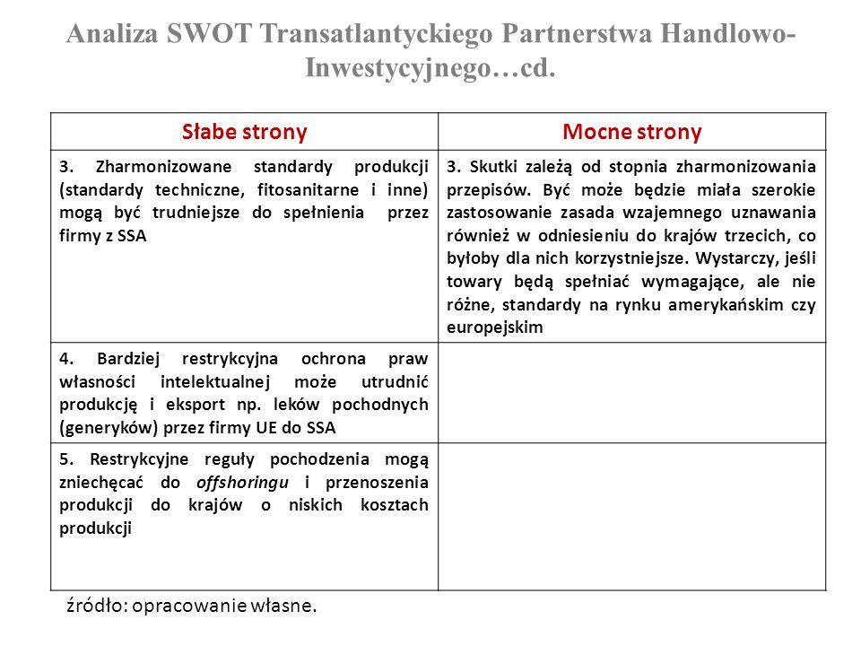 Analiza SWOT Transatlantyckiego Partnerstwa Handlowo-Inwestycyjnego…cd.