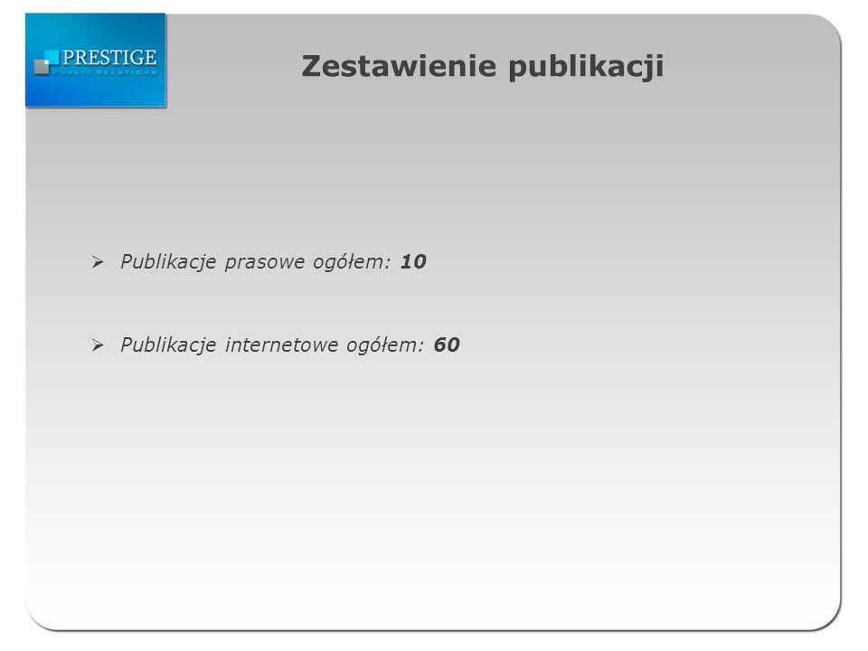 Zestawienie publikacji