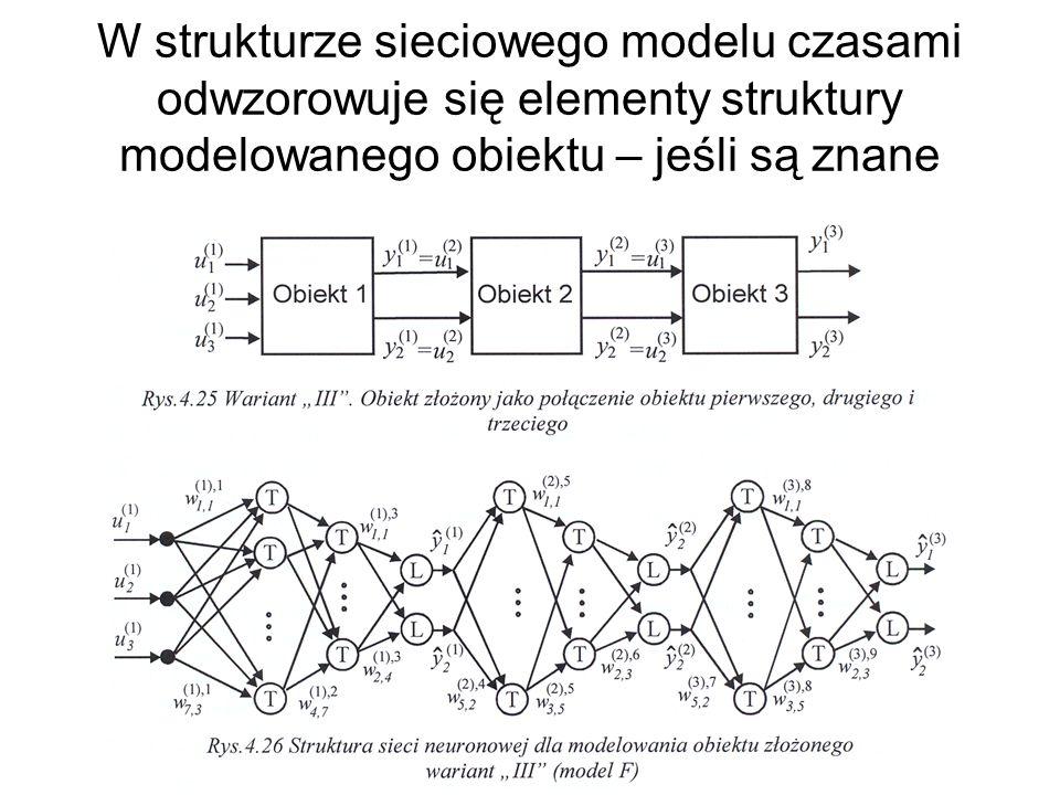 W strukturze sieciowego modelu czasami odwzorowuje się elementy struktury modelowanego obiektu – jeśli są znane