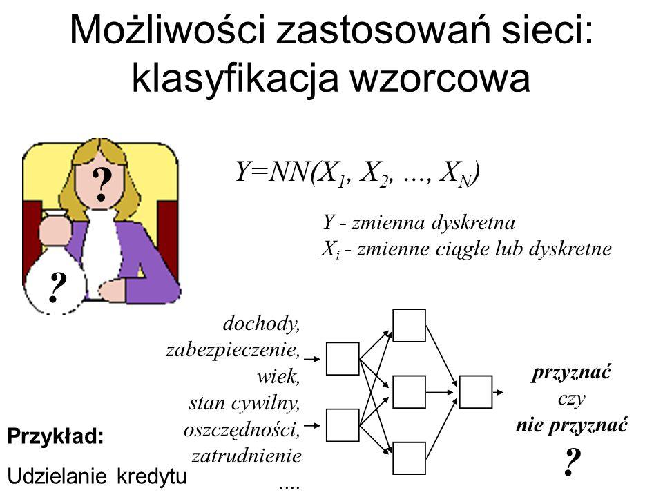 Możliwości zastosowań sieci: klasyfikacja wzorcowa