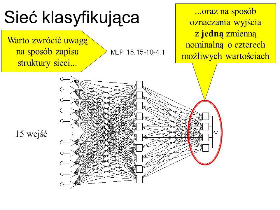 Warto zwrócić uwagę na sposób zapisu struktury sieci...