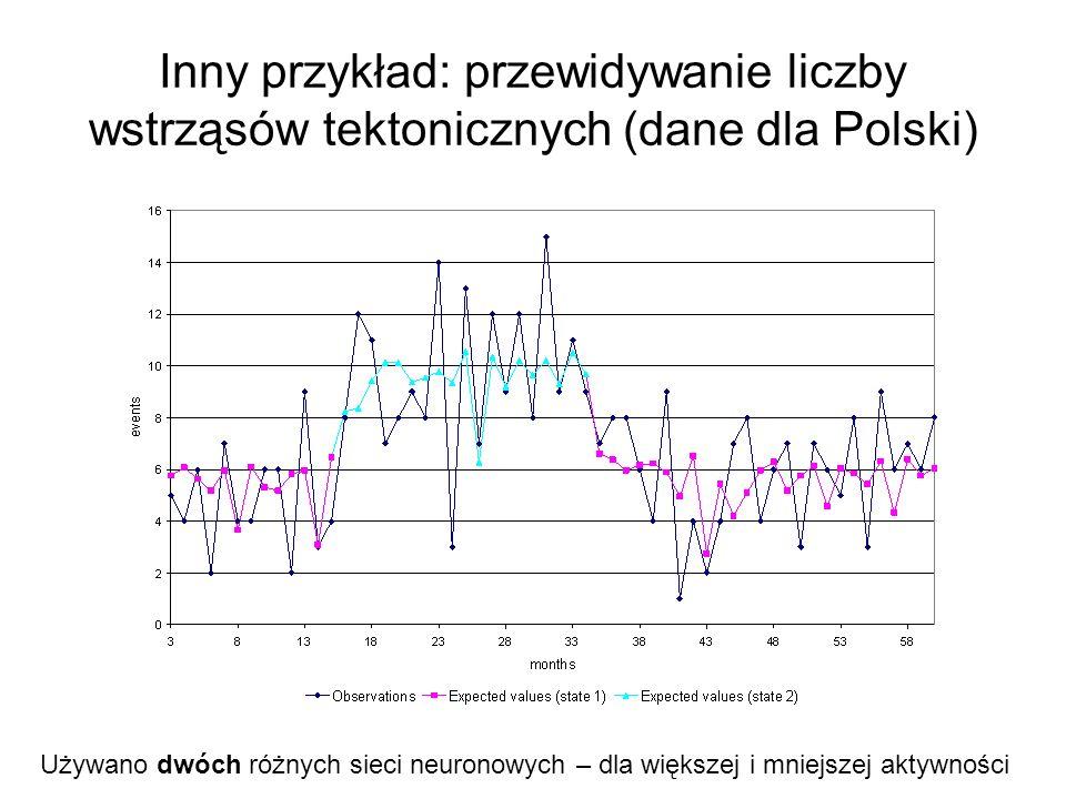 Inny przykład: przewidywanie liczby wstrząsów tektonicznych (dane dla Polski)