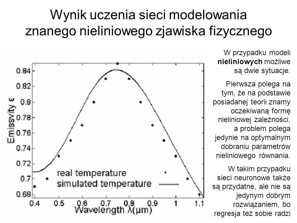 Wynik uczenia sieci modelowania znanego nieliniowego zjawiska fizycznego