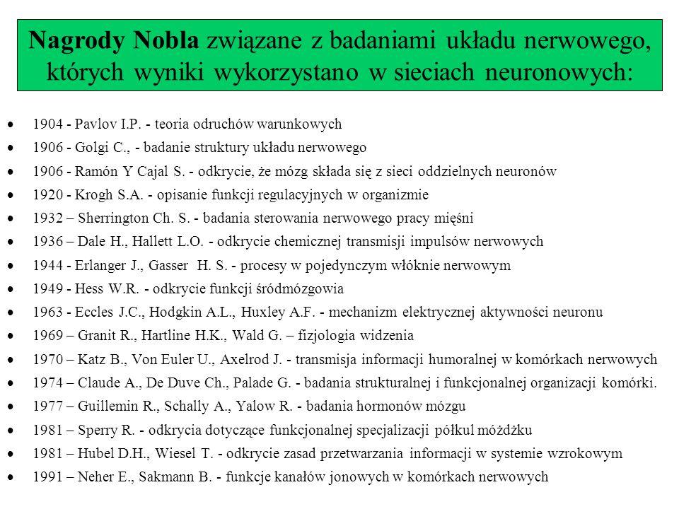 Nagrody Nobla związane z badaniami układu nerwowego, których wyniki wykorzystano w sieciach neuronowych: