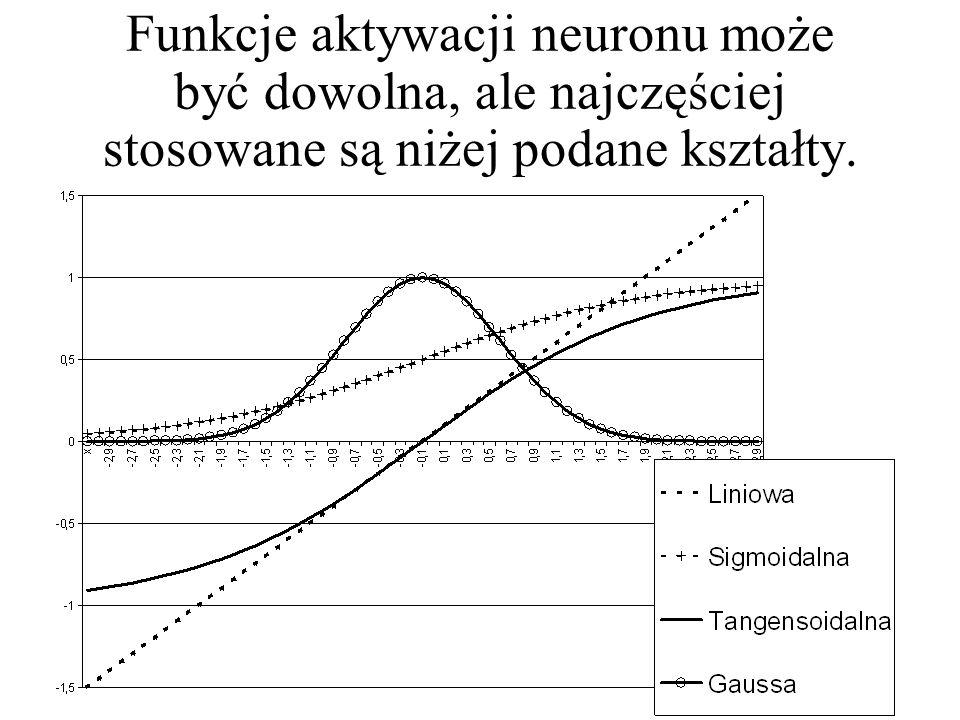 Funkcje aktywacji neuronu może być dowolna, ale najczęściej stosowane są niżej podane kształty.