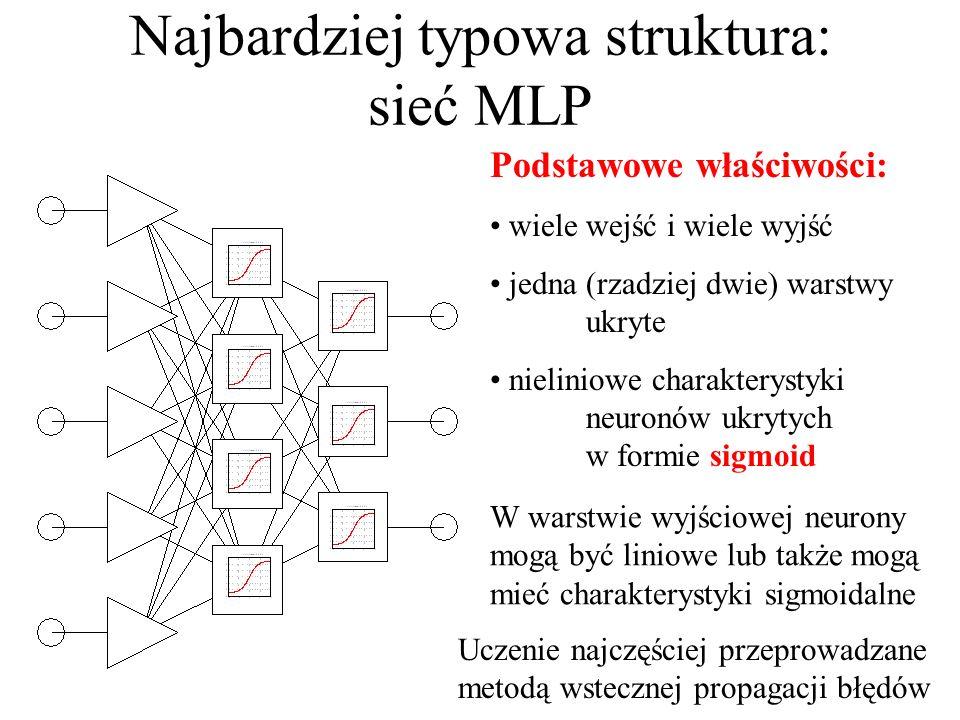 Najbardziej typowa struktura: sieć MLP