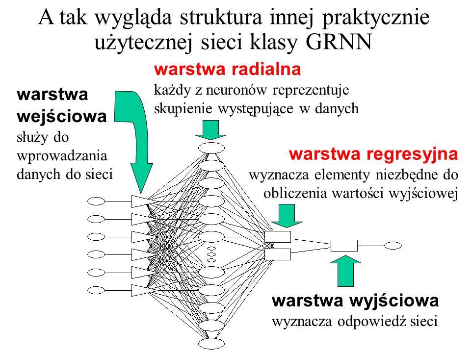 A tak wygląda struktura innej praktycznie użytecznej sieci klasy GRNN