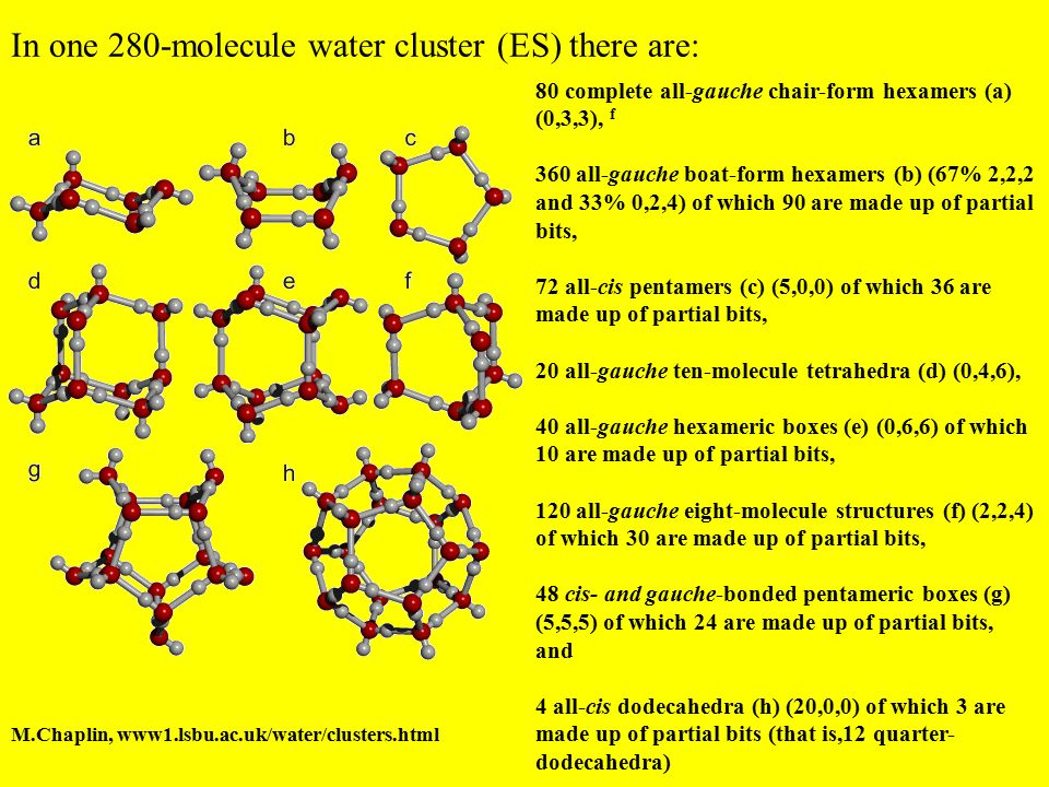 In one 280-molecule water cluster (ES) there are: