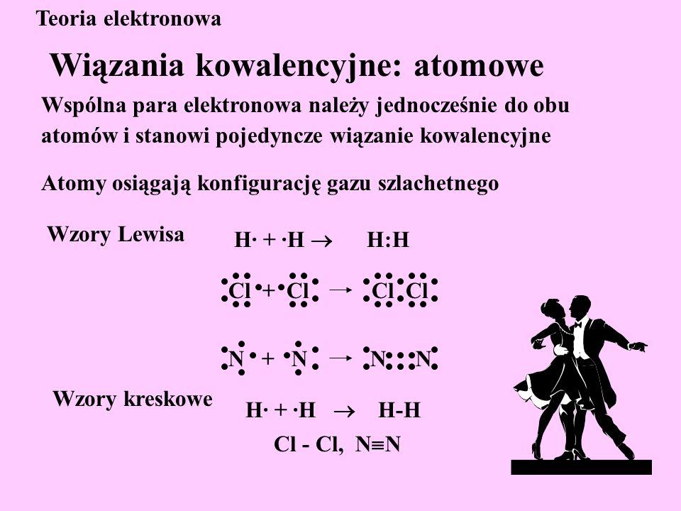 Wiązania kowalencyjne: atomowe