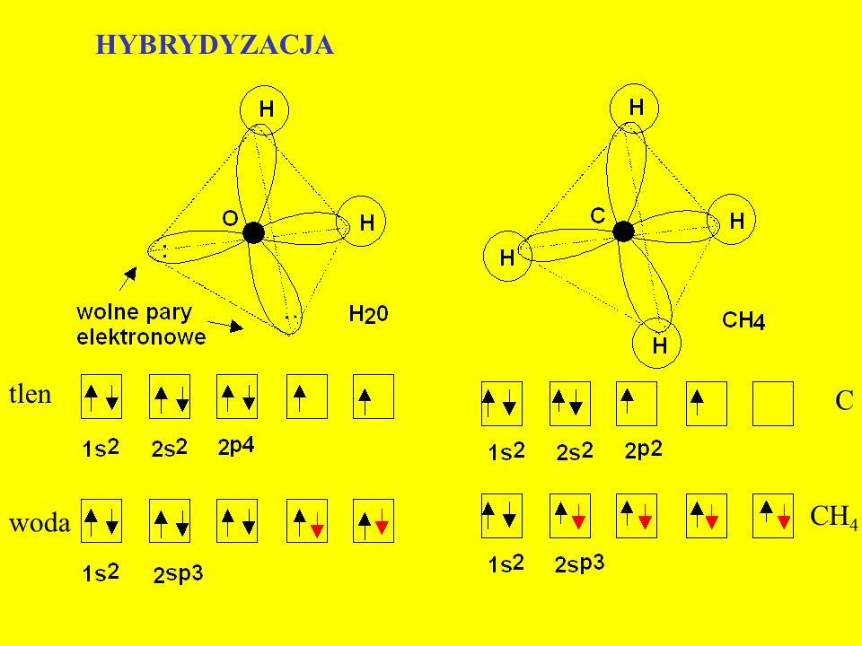 HYBRYDYZACJA tlen C CH4 woda