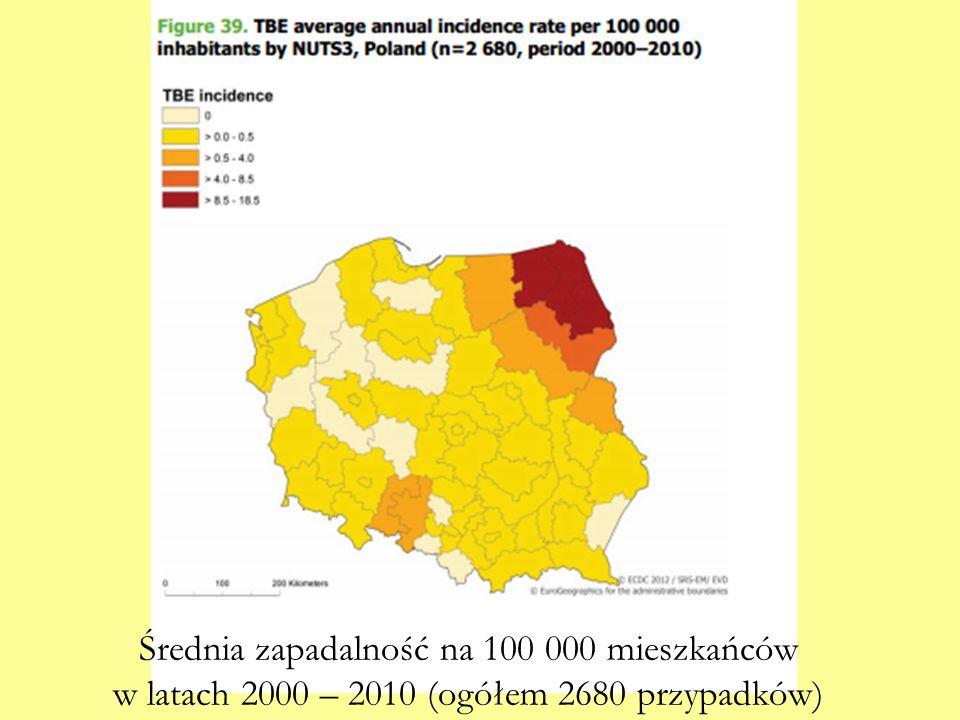 Średnia zapadalność na 100 000 mieszkańców w latach 2000 – 2010 (ogółem 2680 przypadków)