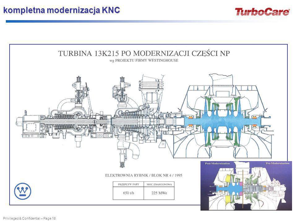 kompletna modernizacja KNC