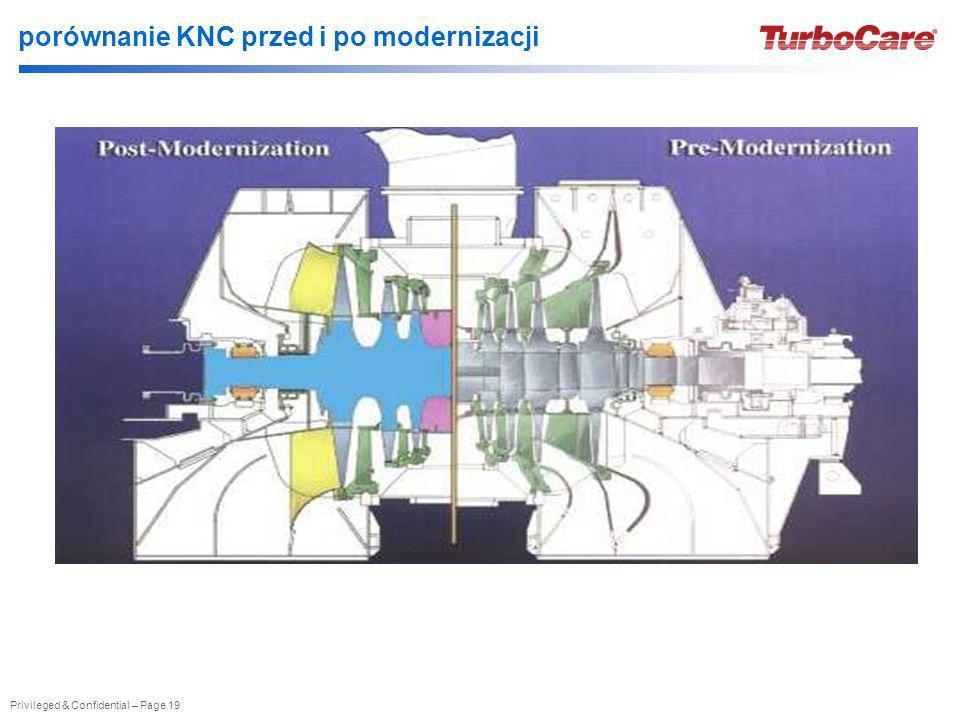 porównanie KNC przed i po modernizacji