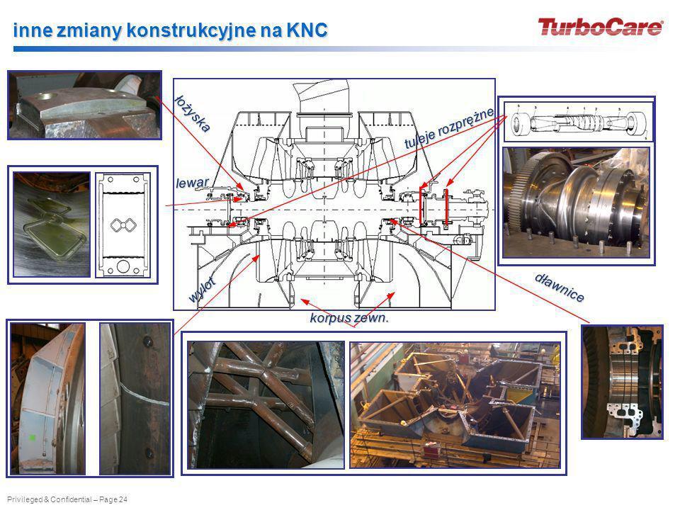 inne zmiany konstrukcyjne na KNC