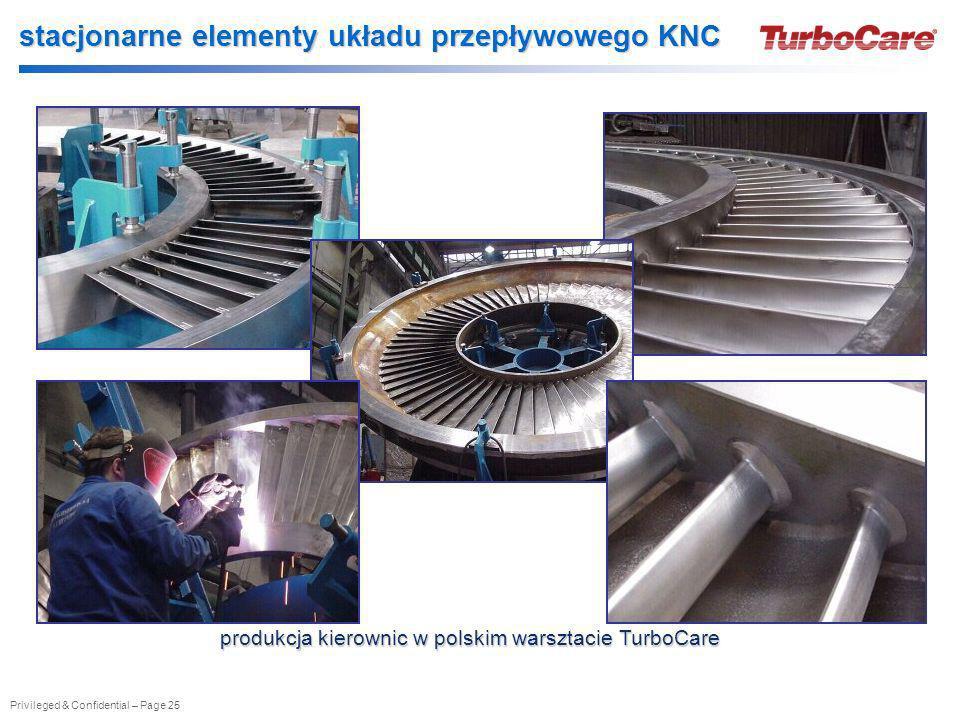 stacjonarne elementy układu przepływowego KNC