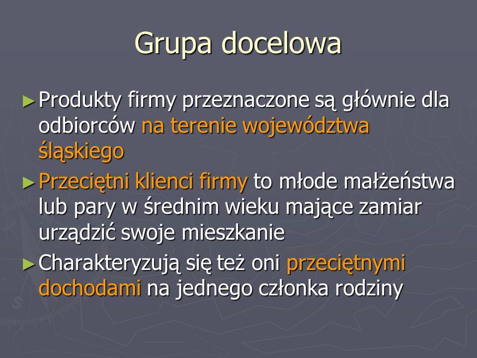 Grupa docelowa Produkty firmy przeznaczone są głównie dla odbiorców na terenie województwa śląskiego.
