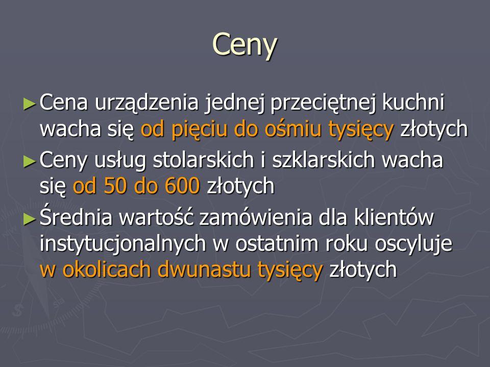 Ceny Cena urządzenia jednej przeciętnej kuchni wacha się od pięciu do ośmiu tysięcy złotych.
