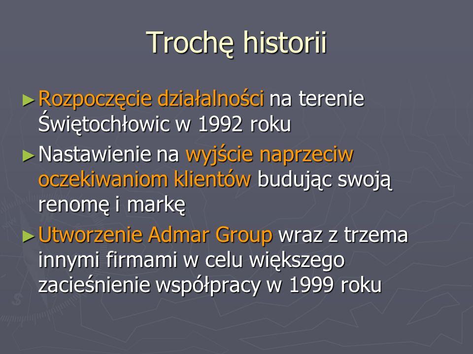 Trochę historii Rozpoczęcie działalności na terenie Świętochłowic w 1992 roku.